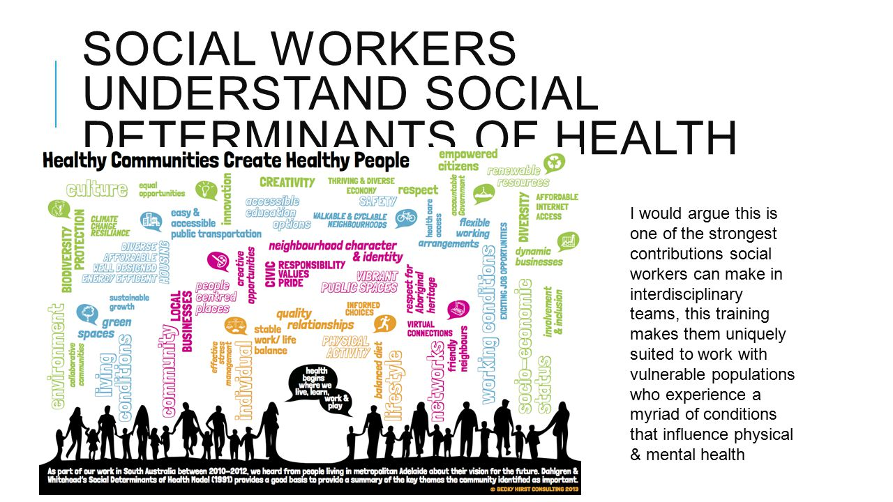 understand working relationships in social care Hsc 025 the role of the health and social care worker 1 understand working relationships in health and social care health and social care worker.