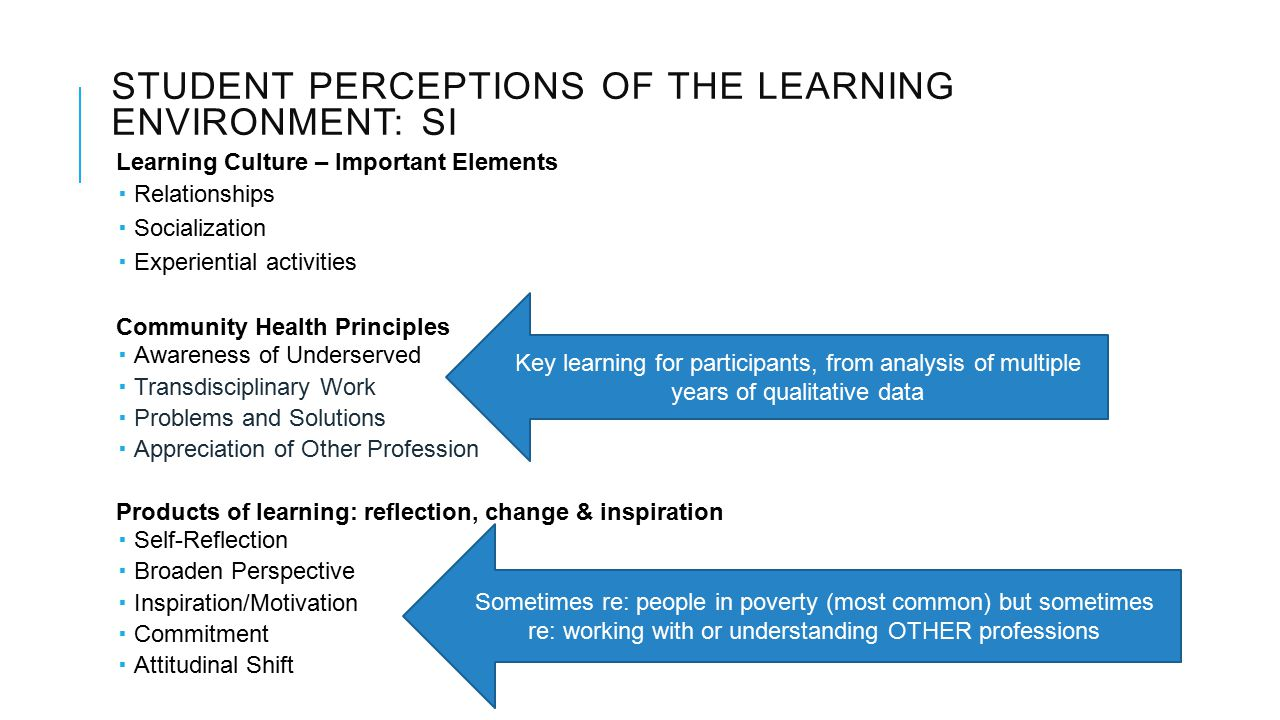 student perception of online learning Regarding perceptions of online-learning quality was analyzed with a structural equation model for students with online-learning experience, comfort with technology and motivation to learn technology skills were related to satisfaction with online courses, which was related to perceived.