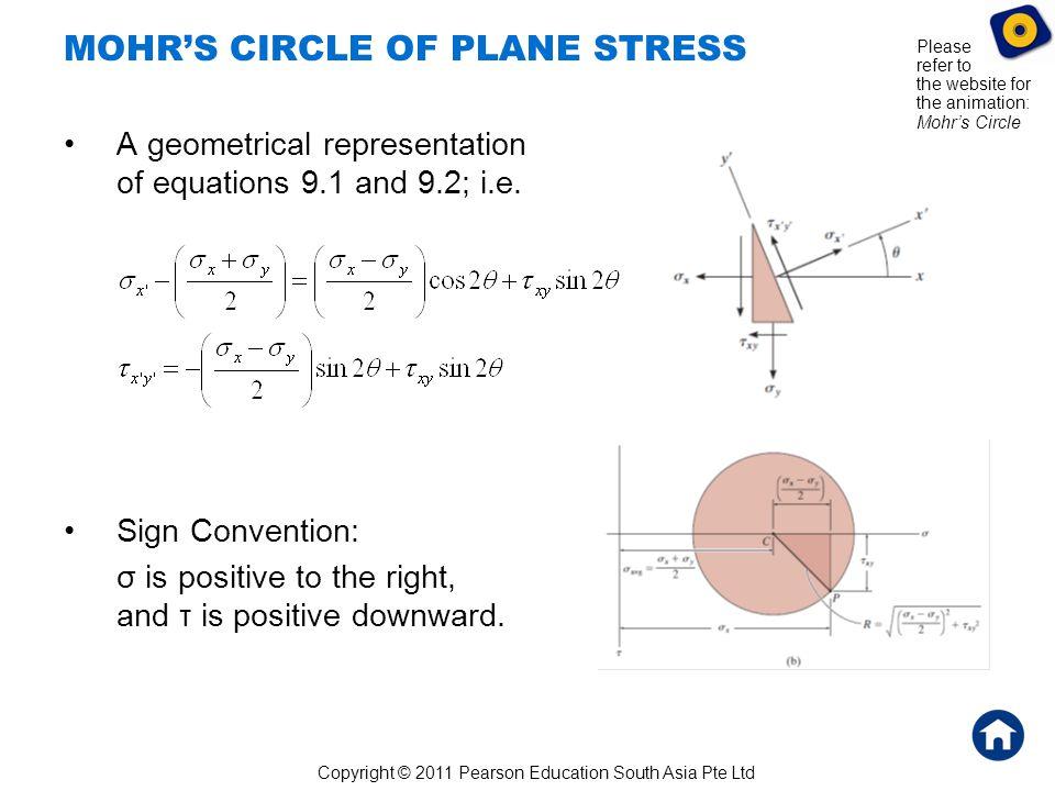 mohr circle of stress pdf