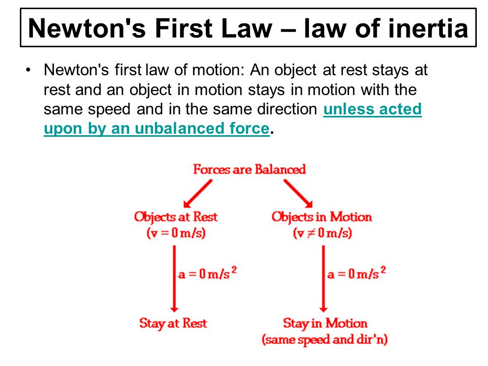311 study newtons first law of Chapter 7 newton's laws of motion newton's first law states that there is no physical way to distinguish between whether we are moving or the station is.