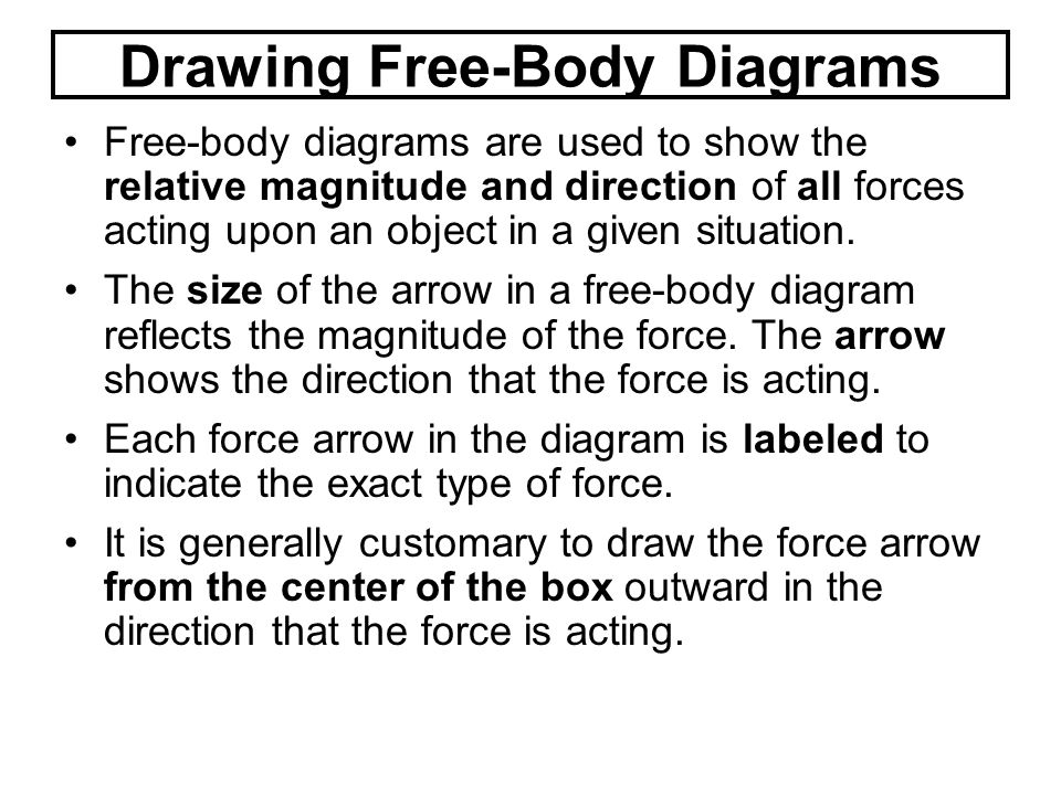 Drawing+Free Body+Diagrams 2 2 newton's laws lesson 1 newton's first law of motion ppt  at gsmportal.co