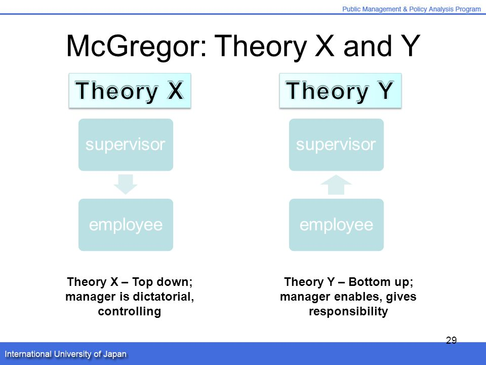 mcgregors theories x and y