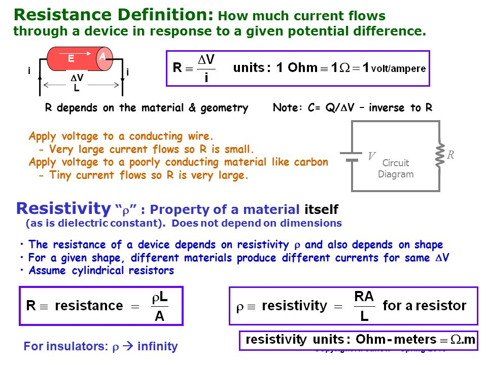 resistance definition physics the - photo #11