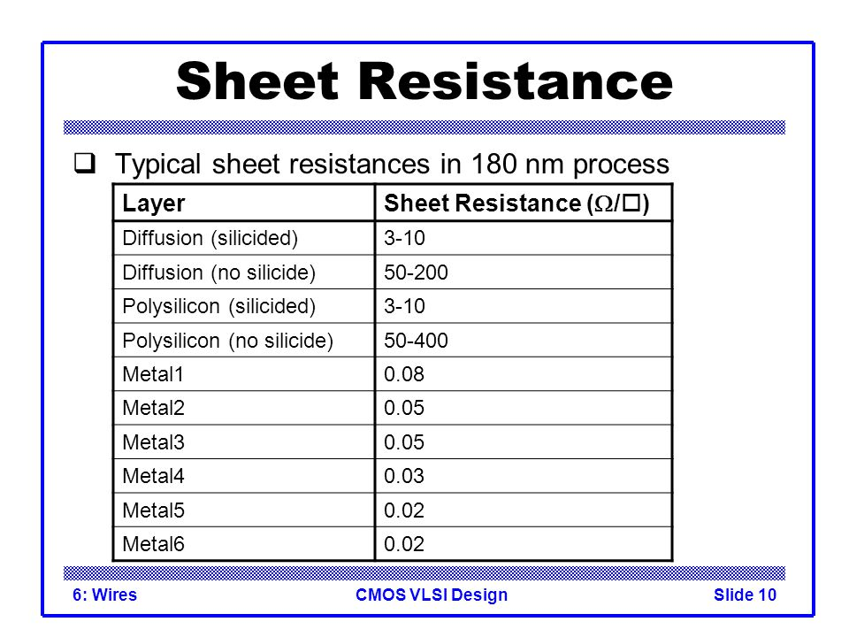 Resistance wire coursework help sheet