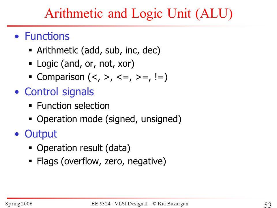 100+ Arithmetic Logic Unit Function – yasminroohi