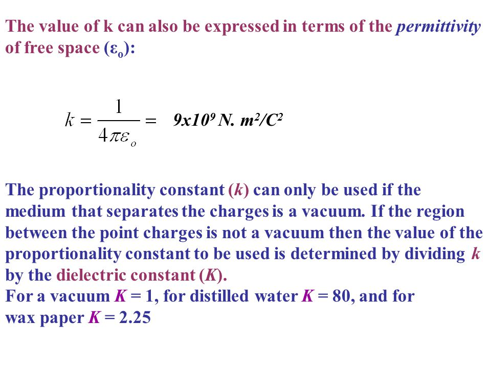 The value of k can also be expressed in terms of the permittivity of free space (εo):