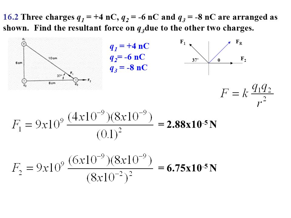 16.2 Three charges q1 = +4 nC, q2 = -6 nC and q3 = -8 nC are arranged as shown. Find the resultant force on q3due to the other two charges.