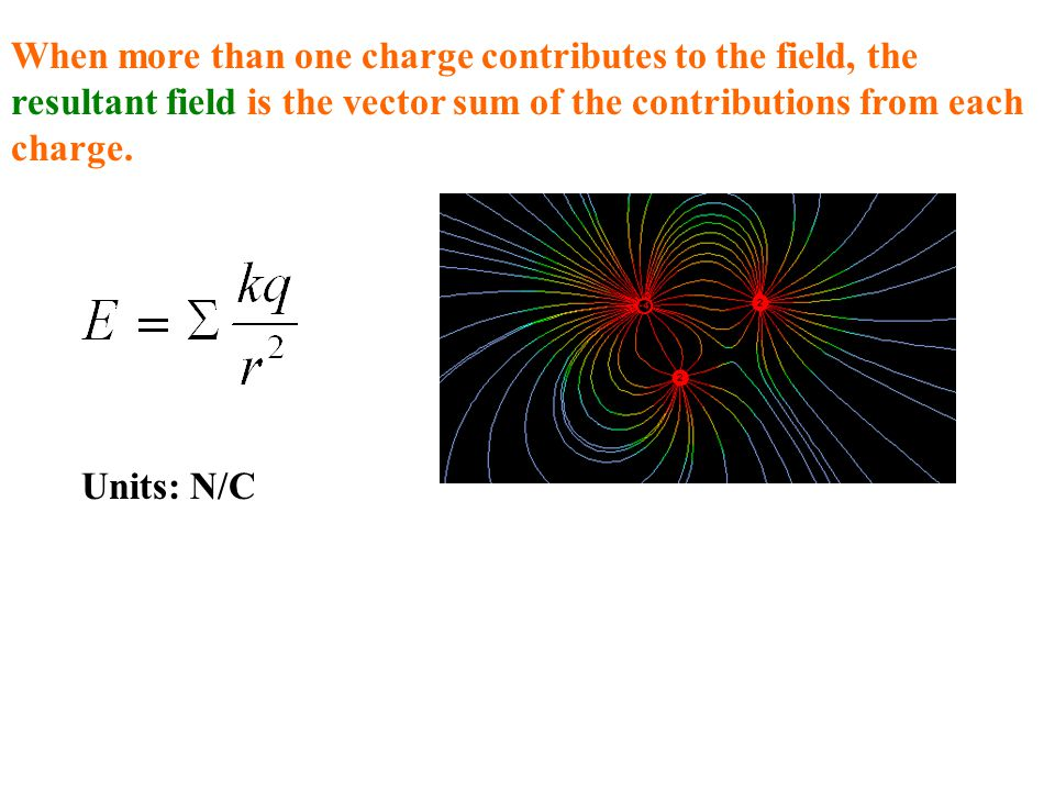 When more than one charge contributes to the field, the resultant field is the vector sum of the contributions from each charge.