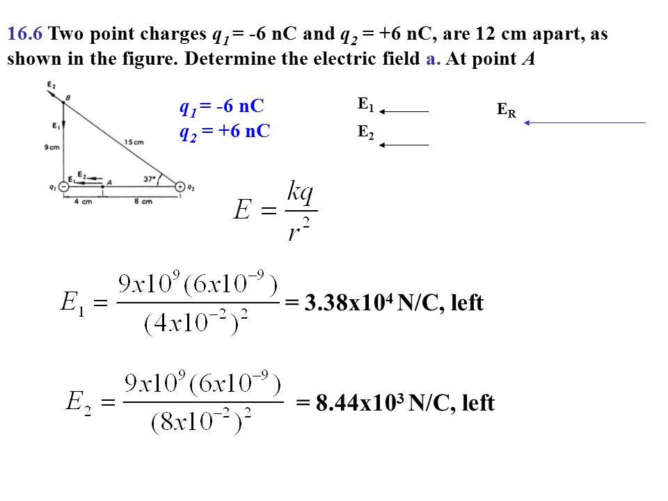 16.6 Two point charges q1 = -6 nC and q2 = +6 nC, are 12 cm apart, as shown in the figure. Determine the electric field a. At point A