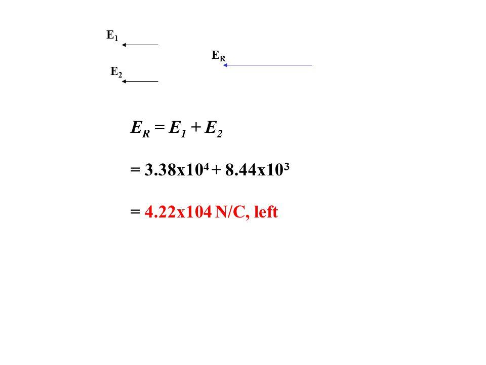 E1 ER E2 ER = E1 + E2 = 3.38x104 + 8.44x103 = 4.22x104 N/C, left