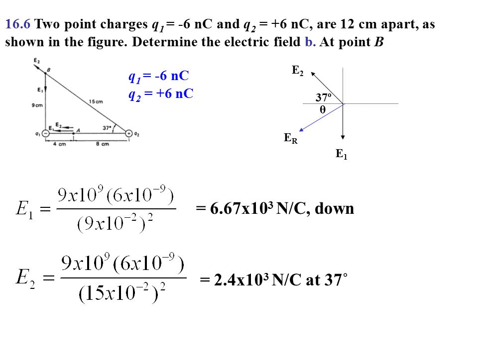 16.6 Two point charges q1 = -6 nC and q2 = +6 nC, are 12 cm apart, as shown in the figure. Determine the electric field b. At point B