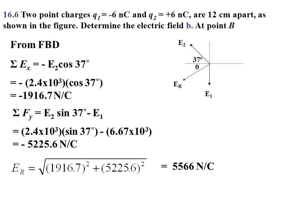 From FBD Σ Ex = - E2cos 37˚ = - (2.4x103)(cos 37˚) = -1916.7 N/C