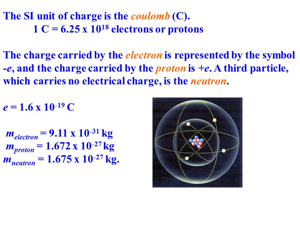 The SI unit of charge is the coulomb (C).