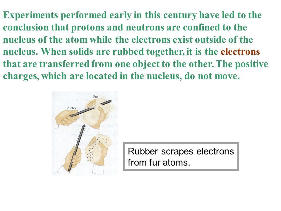 Experiments performed early in this century have led to the conclusion that protons and neutrons are confined to the nucleus of the atom while the electrons exist outside of the nucleus. When solids are rubbed together, it is the electrons that are transferred from one object to the other. The positive charges, which are located in the nucleus, do not move.