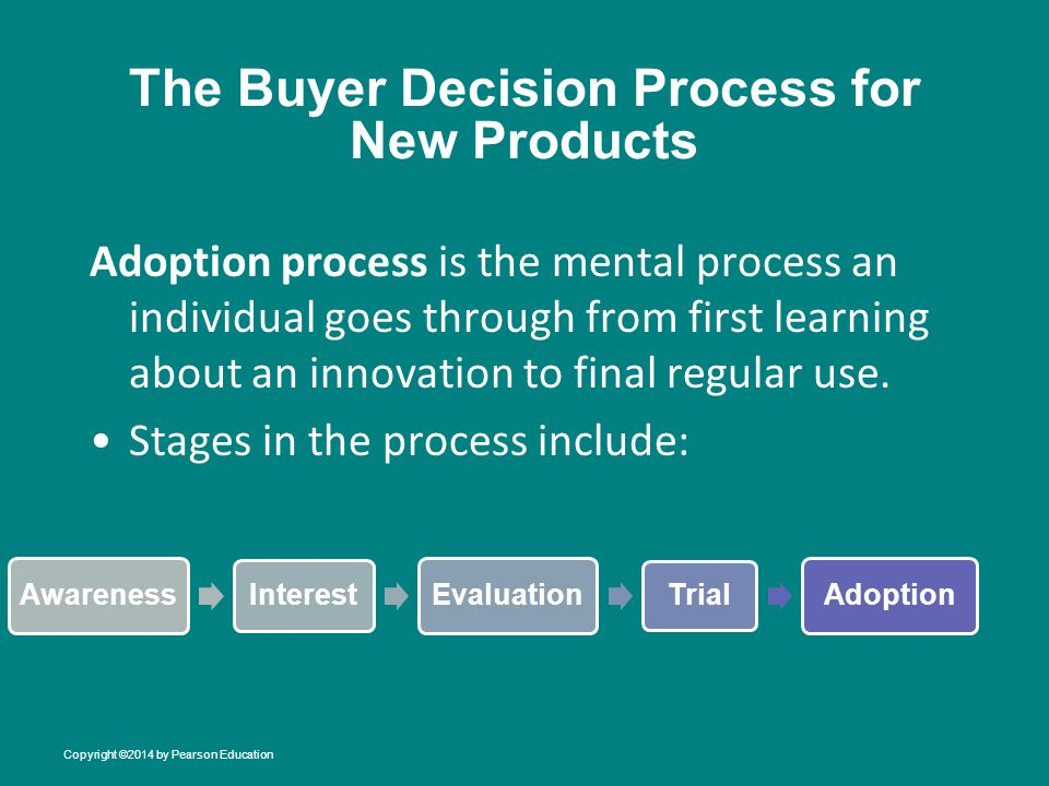 buying decision process model example The buyer decision process a concrete model or even consumers themselves do not know what factors influence them towards making a certain buying decision.