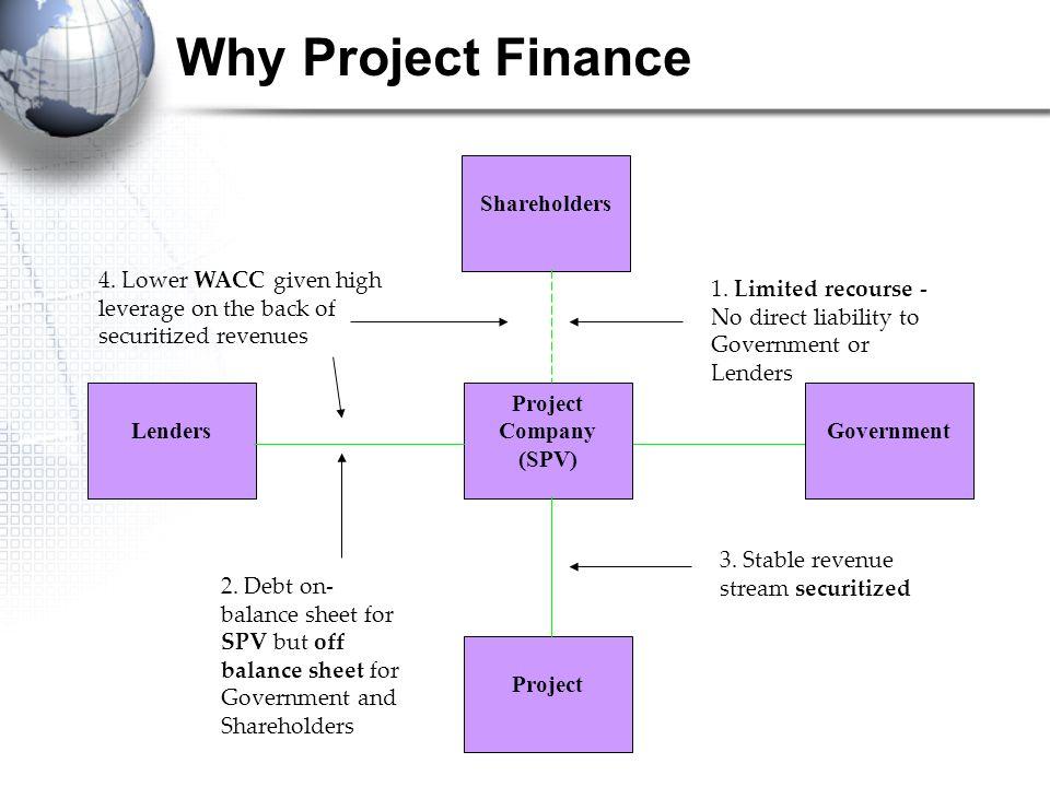 Municipal PPP Jeff Delmon World Bank. - ppt video online download