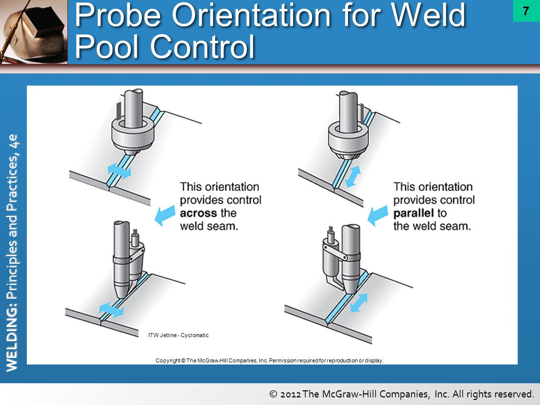 Automatic and robotic arc welding equipment ppt video online probe orientation for weld pool control buycottarizona Image collections