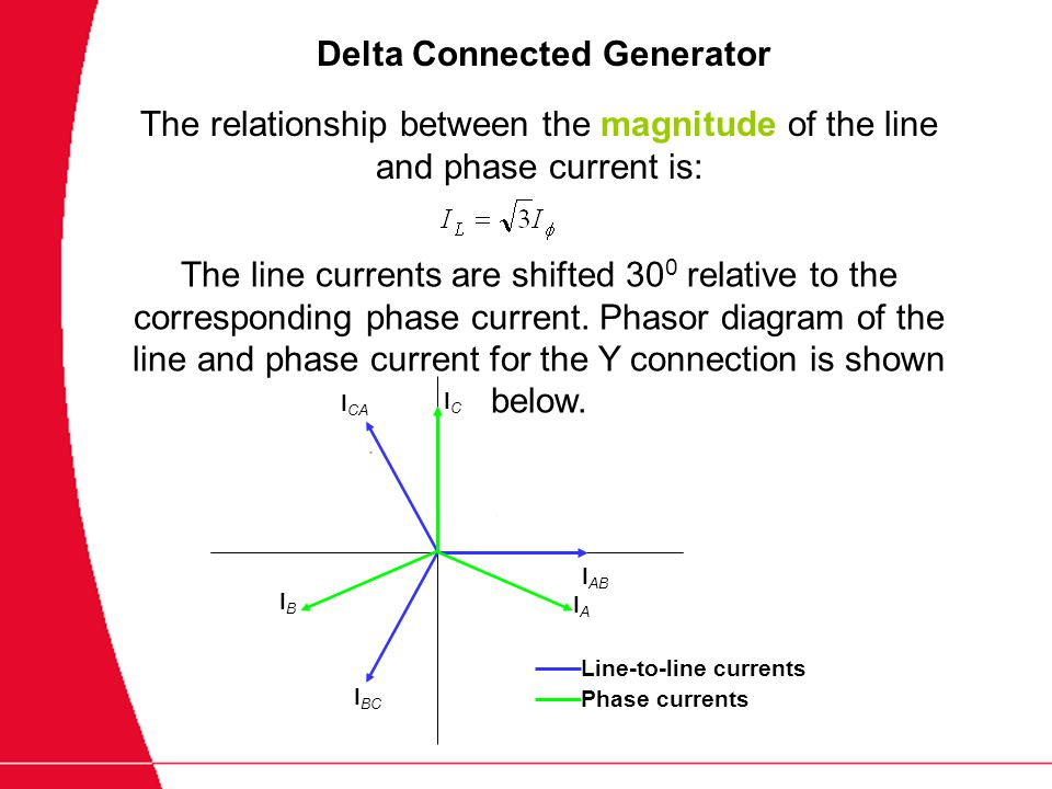 relationship between power and voltage current are in phase