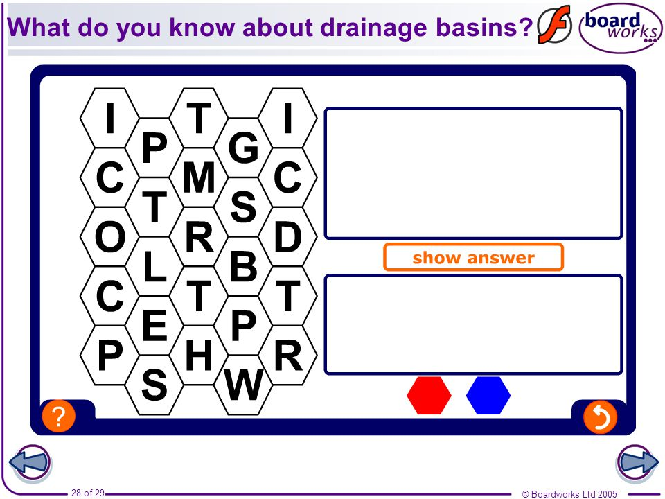 What do you know about drainage basins
