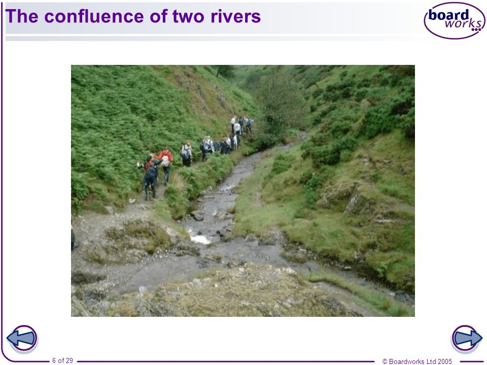 The confluence of two rivers