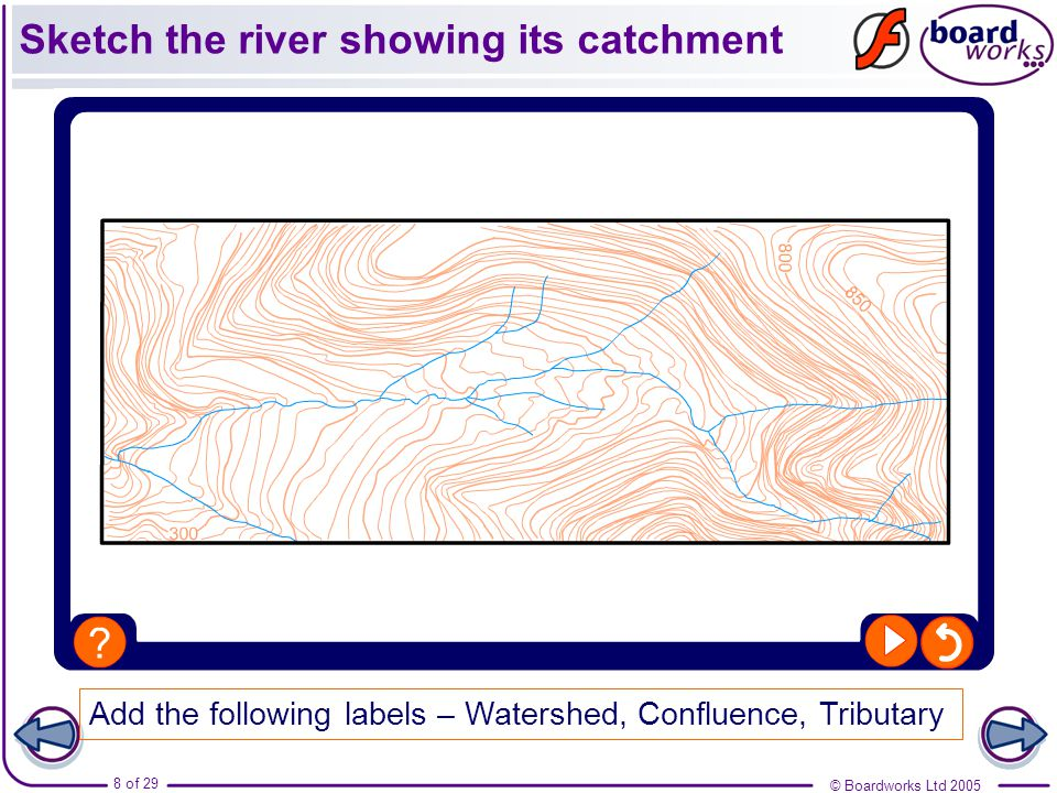 Sketch the river showing its catchment