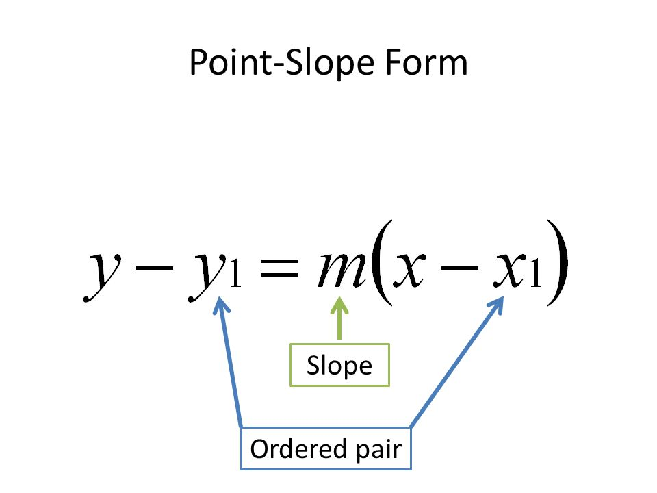 5.4 Point Slope Form. - ppt download