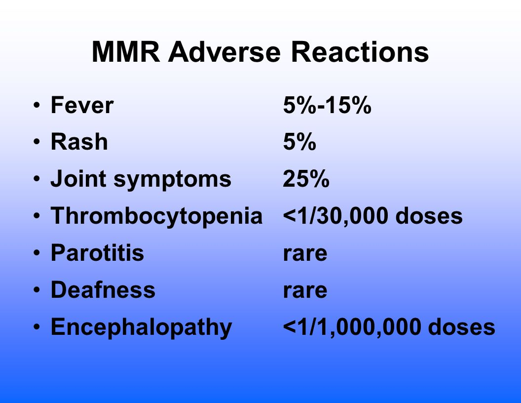 MMR Adverse Reactions Fever 5%-15% Rash 5% Joint symptoms 25%