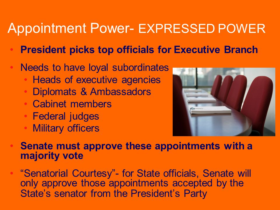 Powers of the Presidency - ppt download