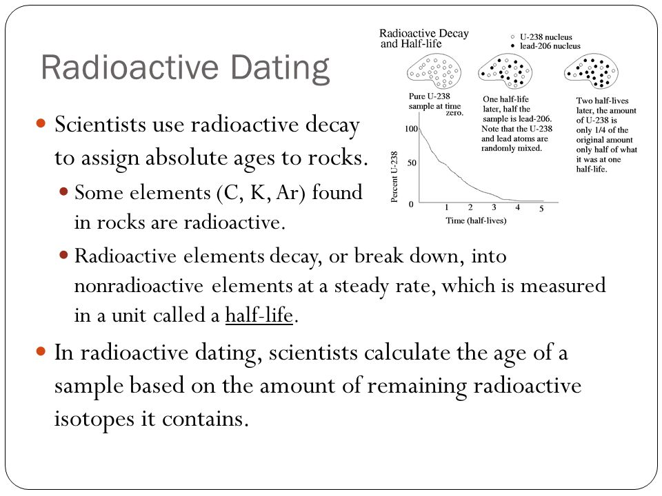Absolute dating works best for rocks formed