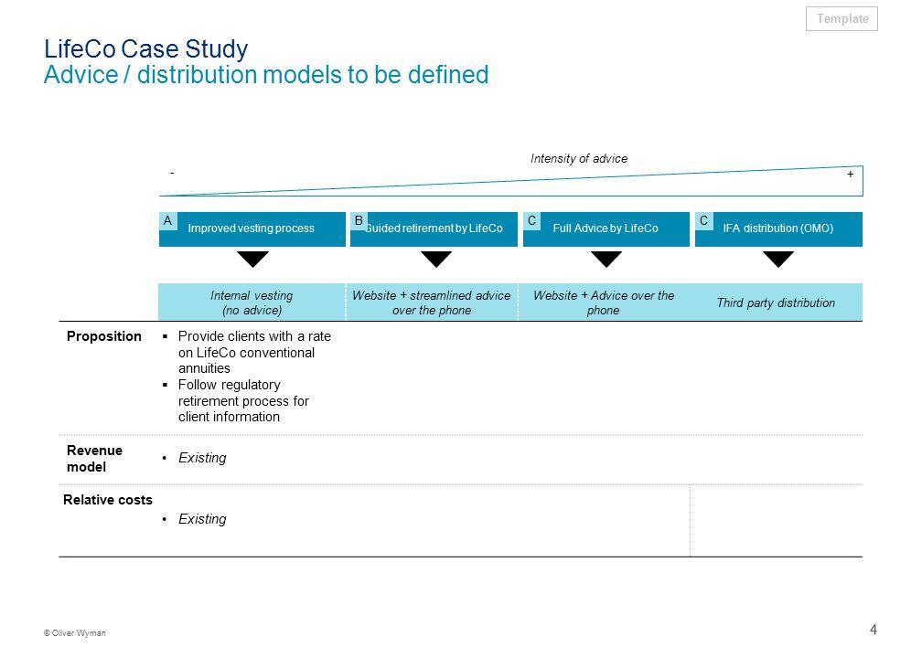case study problem definition