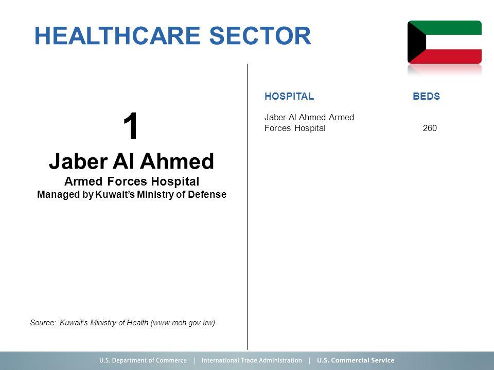 al razi hospital kuwait