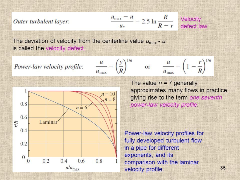 Velocity Profile in Turbulent Flow