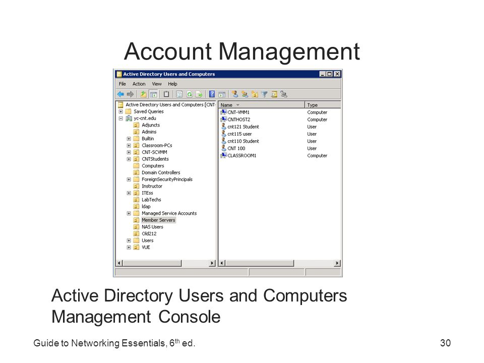 Guide to networking essentials 6th ed ppt download - Console active directory ...