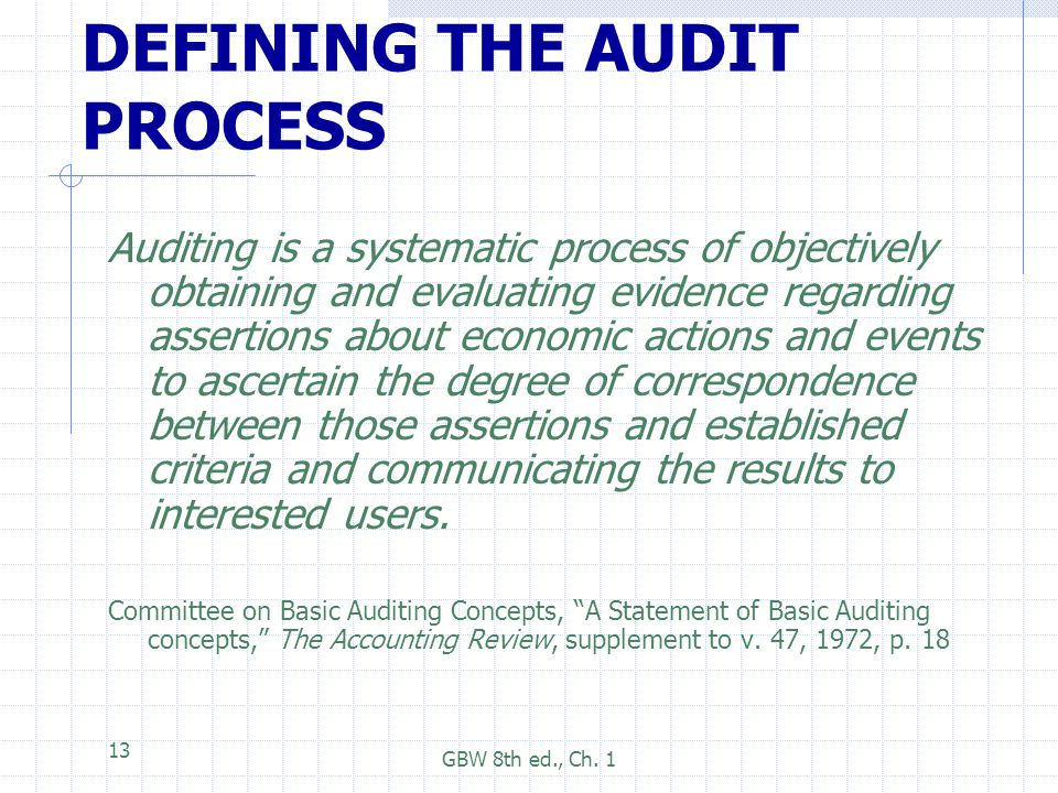 introduction review of accounting process and Not even a decade ago, clients would engage an accounting firm, fill out  for  example, while you may have honed the process for bill review.