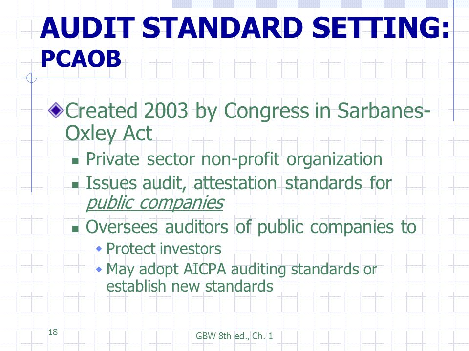 Nonprofit Audits