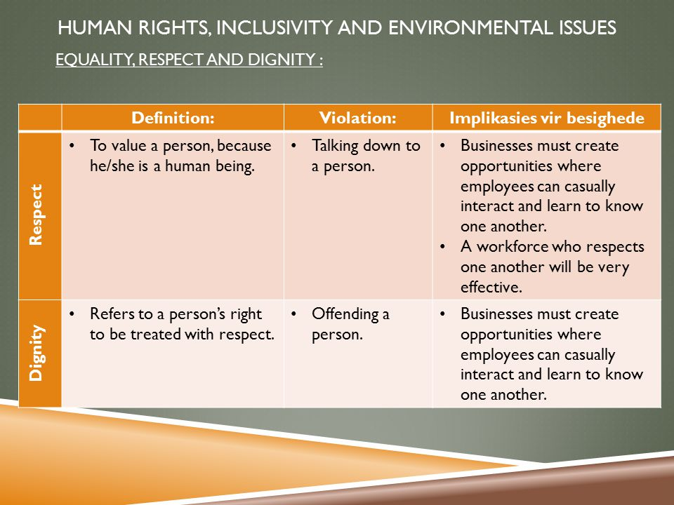 essay on human rights inclusivity and environmental issues Given to anything to do with human rights, inclusivity or environmental issues the human rights commission ensures business studies essay.