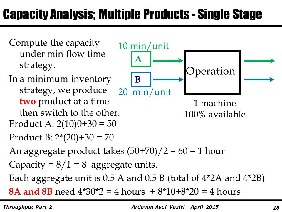 Capacity Analysis; Multiple Products - Single Stage