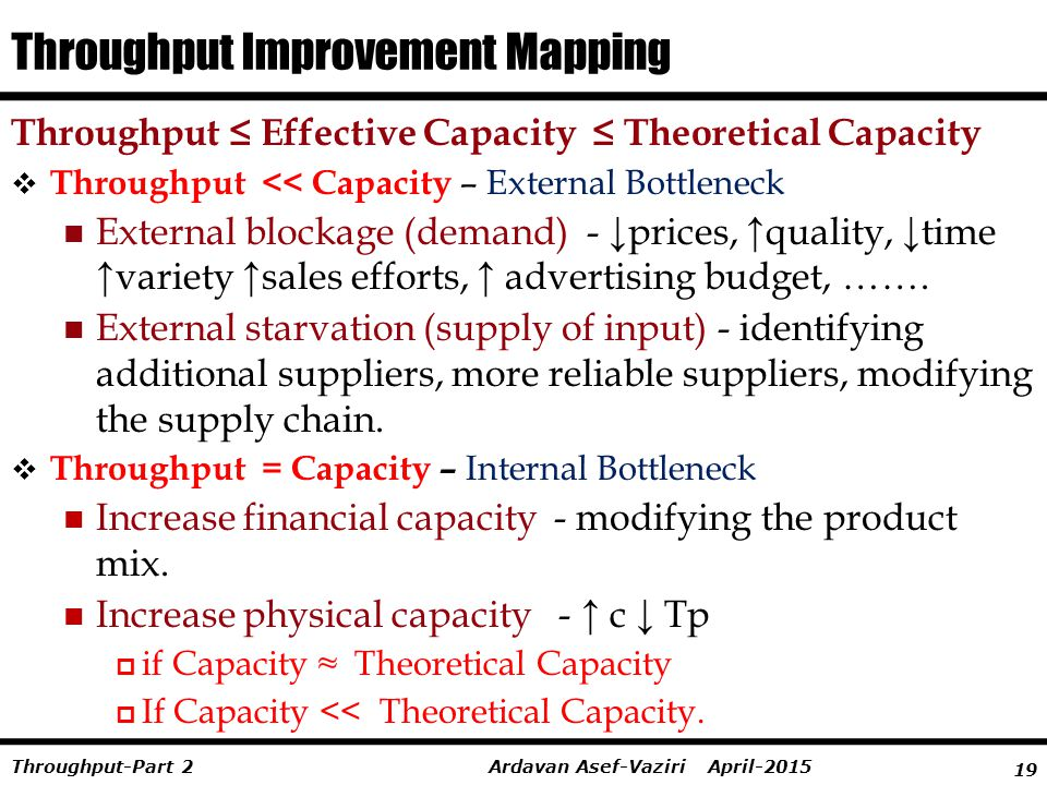 Throughput Improvement Mapping