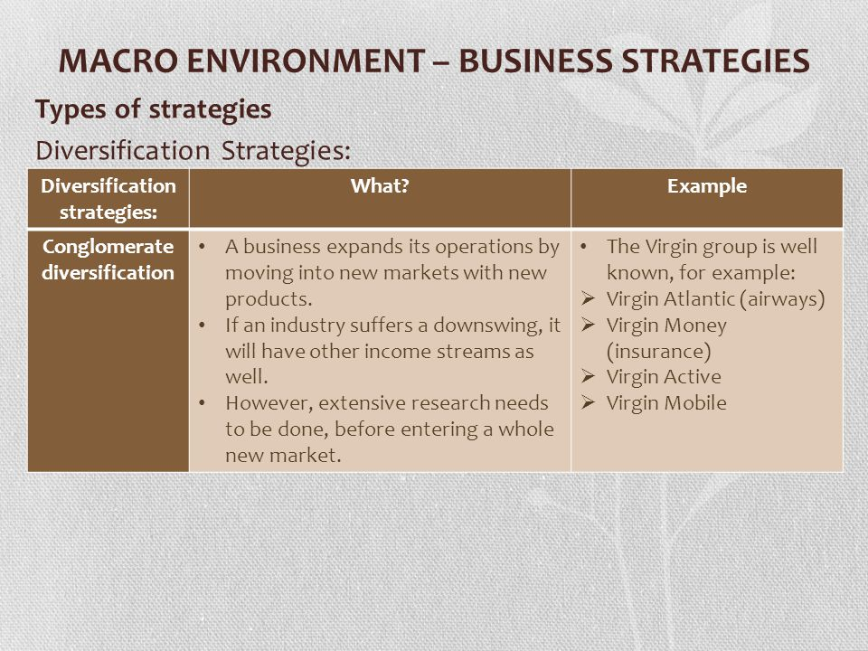Virgin corporate strategy, Case Study