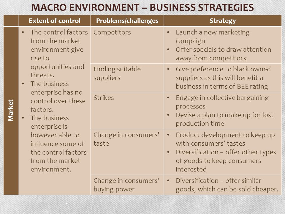 macro environment new product development The marketing plan is a detailed written  understand your customer and the marketing environment,  product development developing a new product for a.