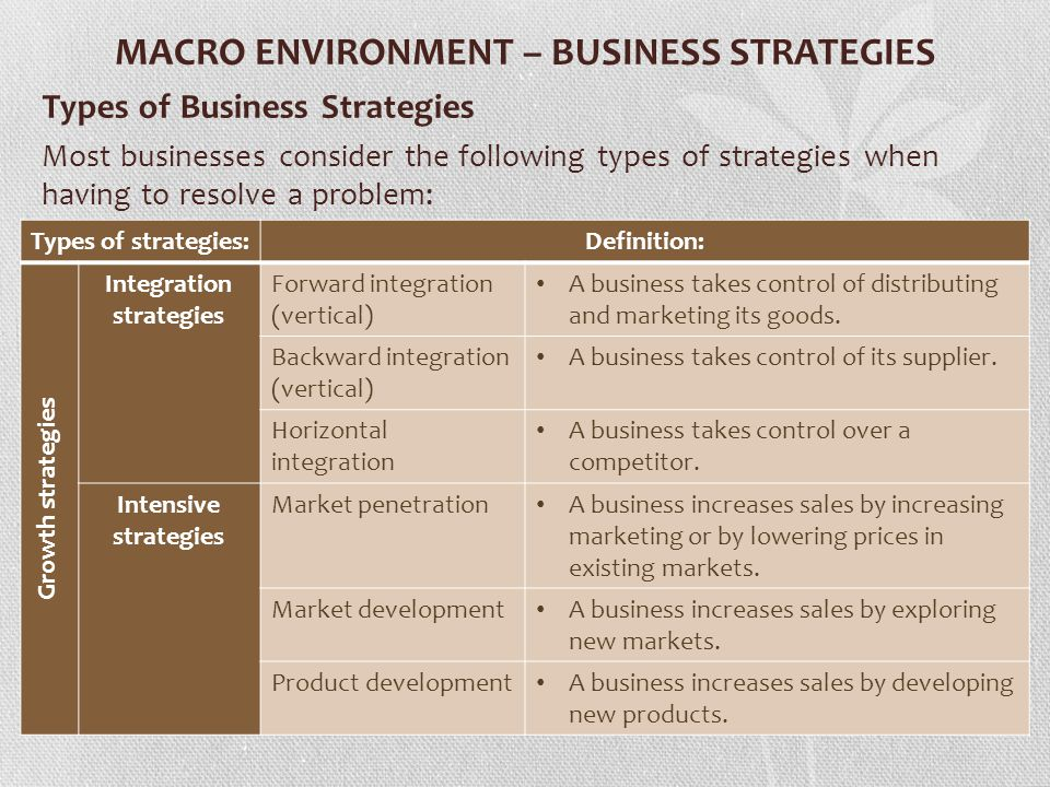 importance of macro environment in business development When compared to a firm's task environment, the impact of macroenvironmental variables environment also affects business importance on collective effort.