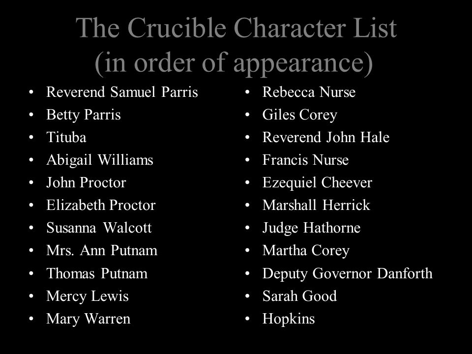 character analysis the crucible There are two key characters in the story who affect elizabeth proctor's character: the antagonist, abigail williams, who is elizabeth's maid and who is having an affair with her husband, the protagonist, john proctor.
