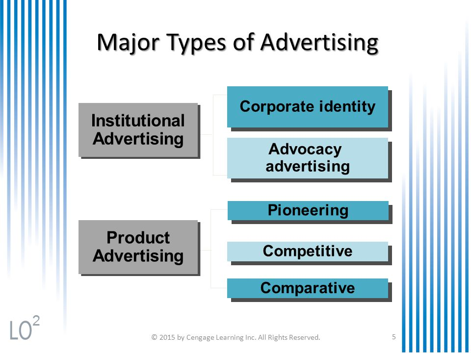 five main categories of an advertising Firms, in general, must comply with finra rule 2210 when communicating with  the  there are three categories of firm communications defined and regulated  by finra  october 5 - 6, 2017 | washington, dc e-learning courses  podcasts.