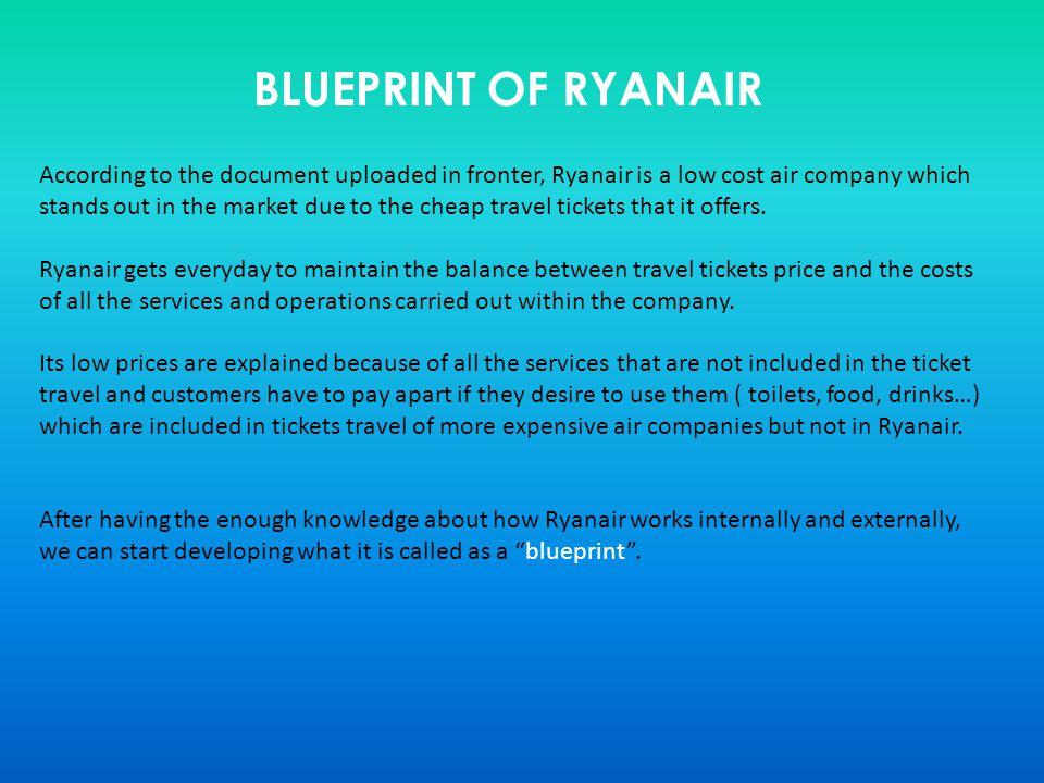 Blueprint of ryanair ppt video online download blueprint of ryanair malvernweather Image collections