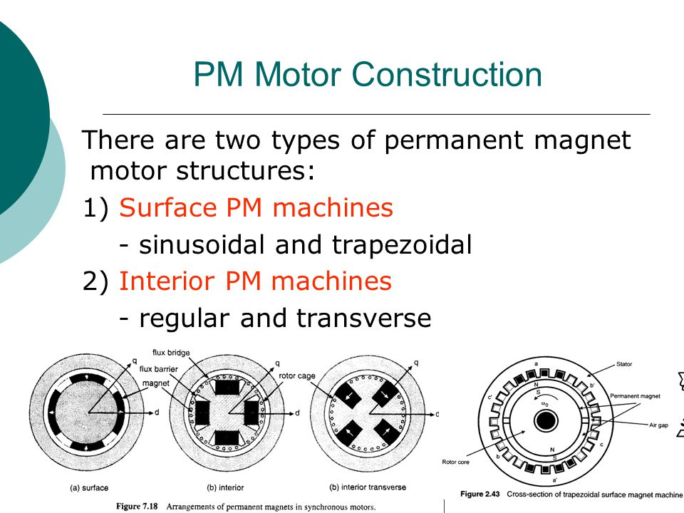 Ece Electric Drives Topic 15 Permanent Magnet Synchronous Ppt Video Online Download