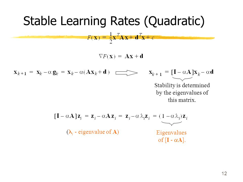 Stable Learning Rates (Quadratic)
