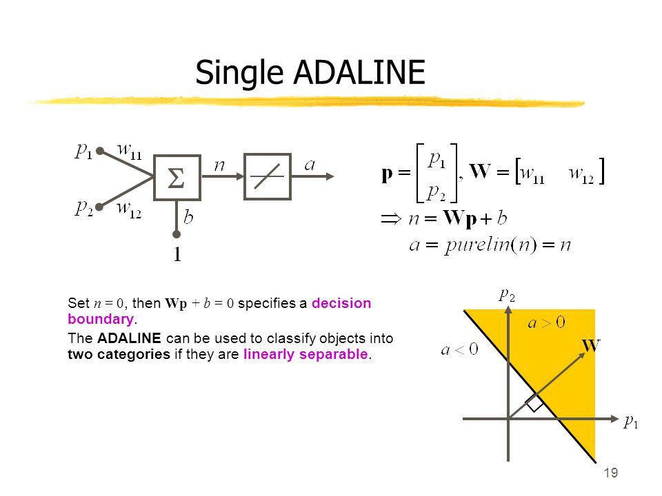 Single ADALINE  Set n = 0, then Wp + b = 0 specifies a decision boundary.