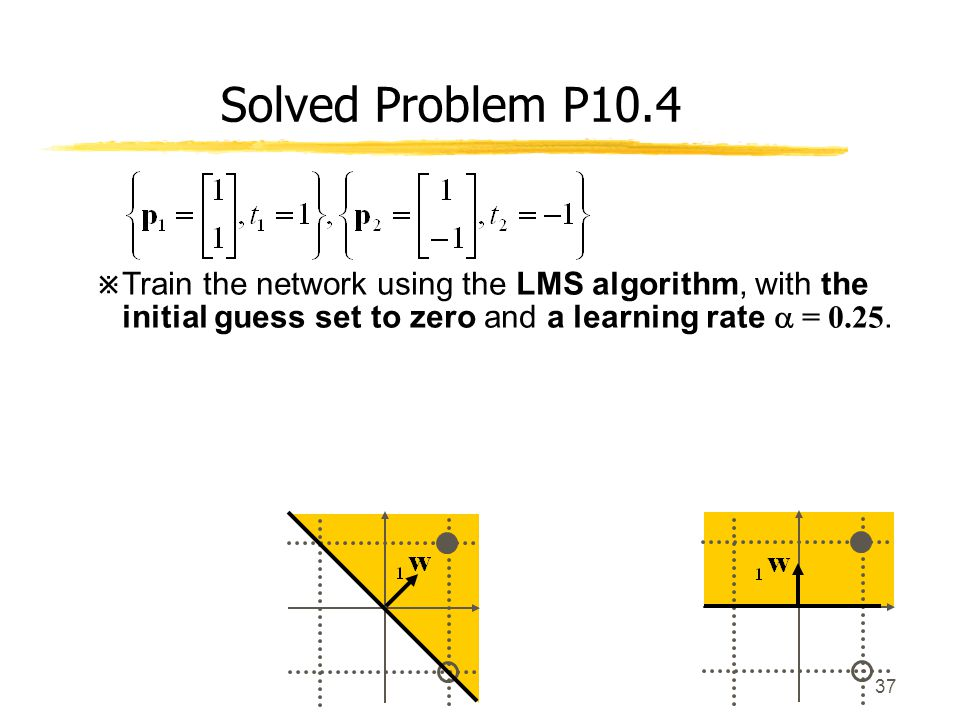 Solved Problem P10.4 Train the network using the LMS algorithm, with the initial guess set to zero and a learning rate  =