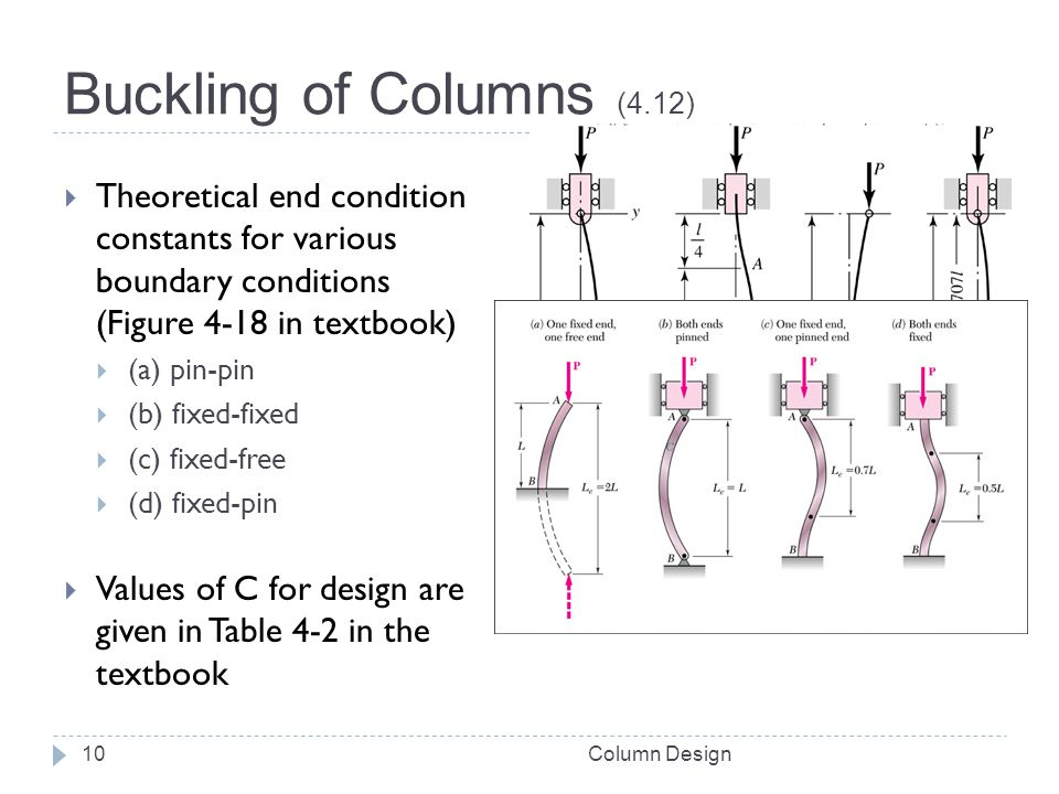 Buckling of Columns (4.12) Theoretical end condition constants for various boundary conditions (Figure 4-18 in textbook)