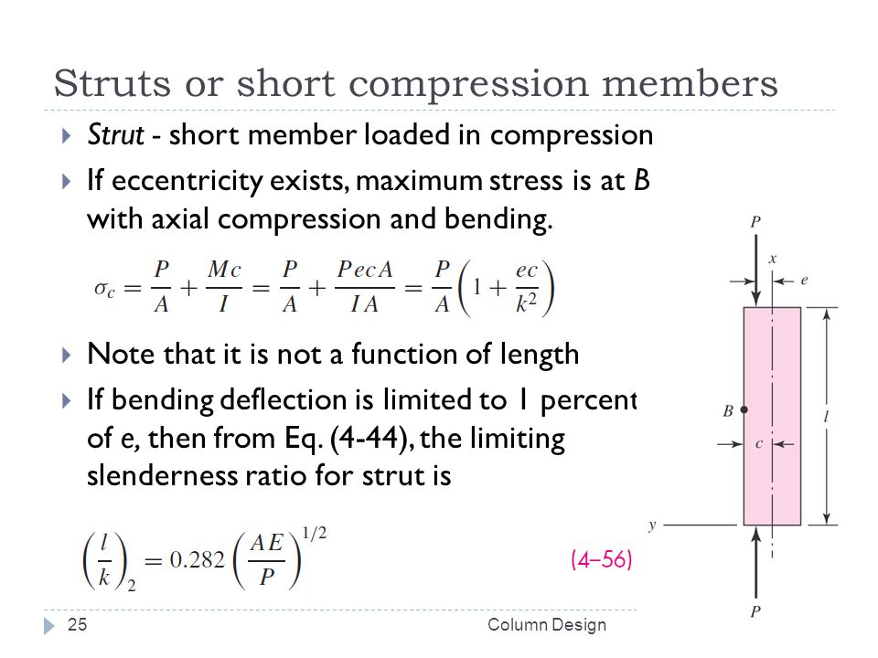 Struts or short compression members